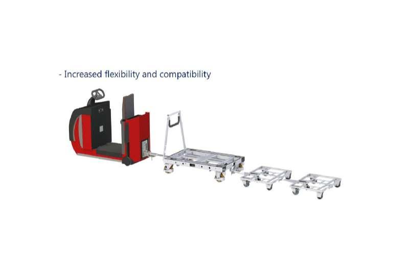 kombinovaná tažná souprava, přepravní vozíky dolly typ VI a pallet size dolly tvoří milkrun vláček
