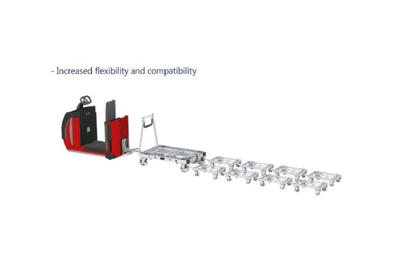 kombinovaná tažná souprava k.hartwall, přepravní vozíky dolly a pallet size dolly spojením tvoří vláček