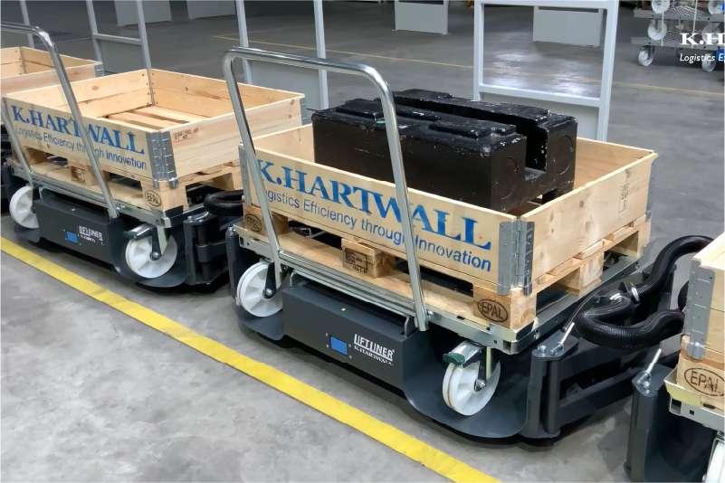 transport přepravních vozíků, b-rámy liftliner od k.hartwall