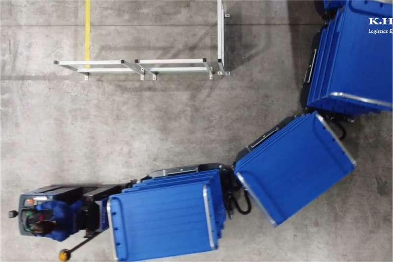 otáčení tažné soupravy b-rámy liftliner