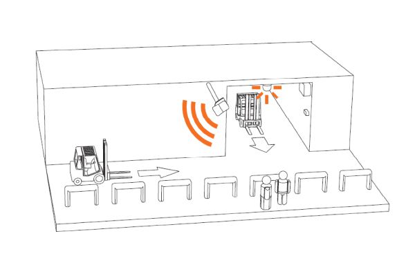 bezpečnostní systém safetraffic značky sis, příklad umístění senzorů v provozu s vzv